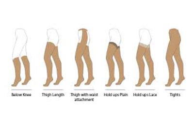 illustrated picture showing types of compression hoisery from smallest size to large size, thigh-high, knee-high