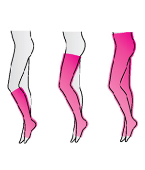 illustrated picture showing most commonly used compression stockings, knee-high, thigh-high