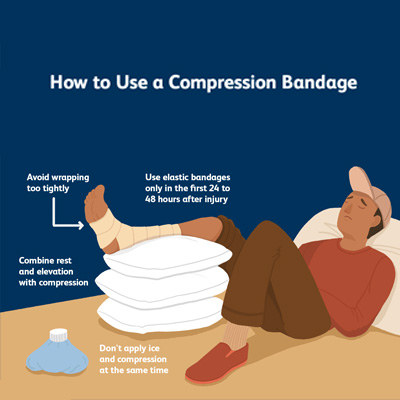 picture of a person wearing compression bandage on feet and feet elevated on cushions, how to use compression bandages, do's and don'ts of compression bandages