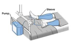 demonstration of patient lying on bed