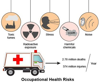 Occupational health hazards in medical field