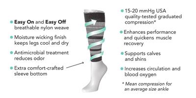 benefits of socks