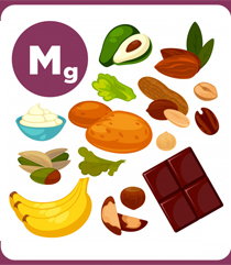 illustrated picture showing various natural food items with ample amount of magnesium