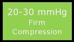 firm compression for men