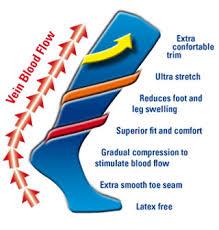 socks improve blood circulation