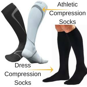 image shows two different types of compression gear - one for dressing up and one for athletics