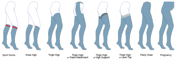 Compression socks length guide