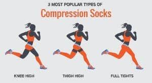 Most Popular Types Of Compression Socks