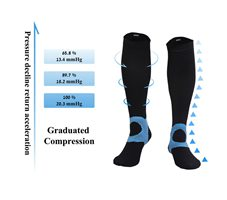 Graduated Compression stockings