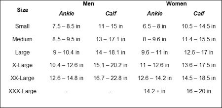 Knee-high compression socks sizing guide for men and women