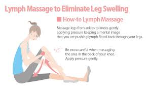 Lymph massage image