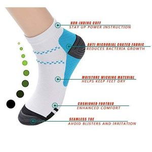 Ankle Compression Socks image with label