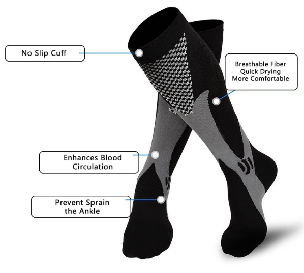Recommended Medically Reviewed Graduated Compression Stockings