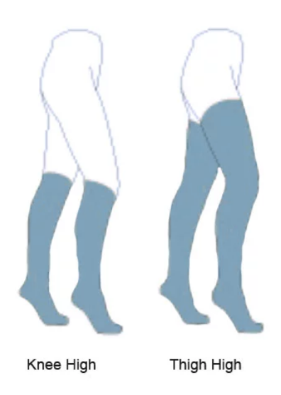 Diagram of knee-high and thigh-high compression socks