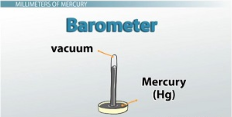 How Does the Pressure in Compression Stockings Get Measured? Just Like a Barometer, Compression Socks are Measured in Millimeters of Mercury or mmHg.