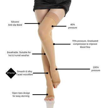 strength and enhance your leg health by wearing compression socks.