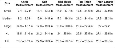 Thigh-high compression socks sizing guide for men and women