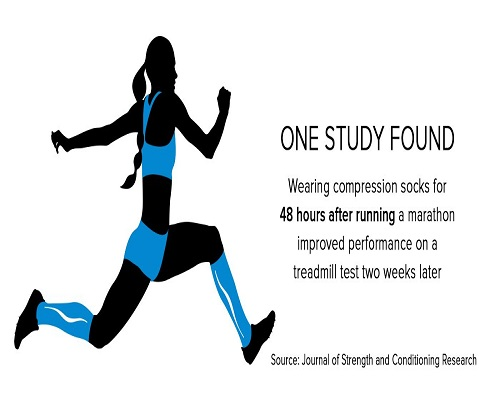 Wearing compression socks improve athletes performance
