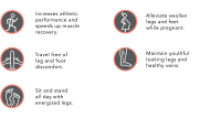 possible causes of DVT