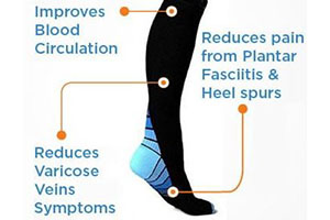 how a travel sock can help prevent DVT