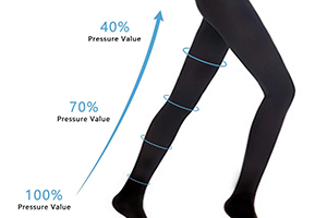 prescribed mmHg of compression socks is higher at the ankle