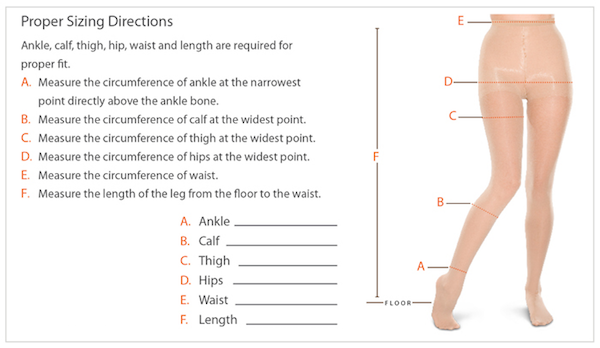 Proper sizing guide of compression pantyhose