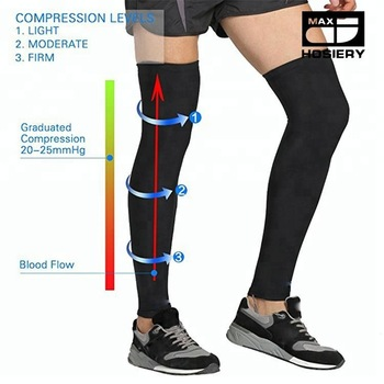 Leg Compression Sleeves with a Specialized Compression Zone