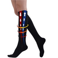 An image of knee-high compression socks along with blood circulation illustration