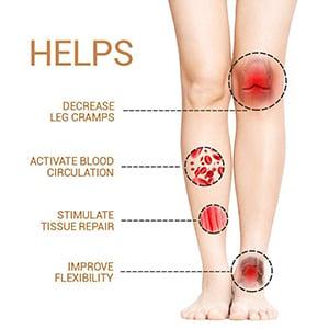 Knee highs or thigh high 15 mmHg to 20 mmHg, 20 mmHg to 25 mmHg, 25 mmHg to 30 mmHg, or 20 mmHg to 30 mmHg ribbed pressure hoses improve circulation
