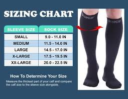 image showing compression sizing chart