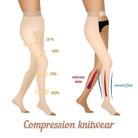 compression stockings strength measurements