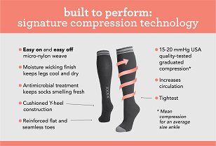 benefits of compression stockings