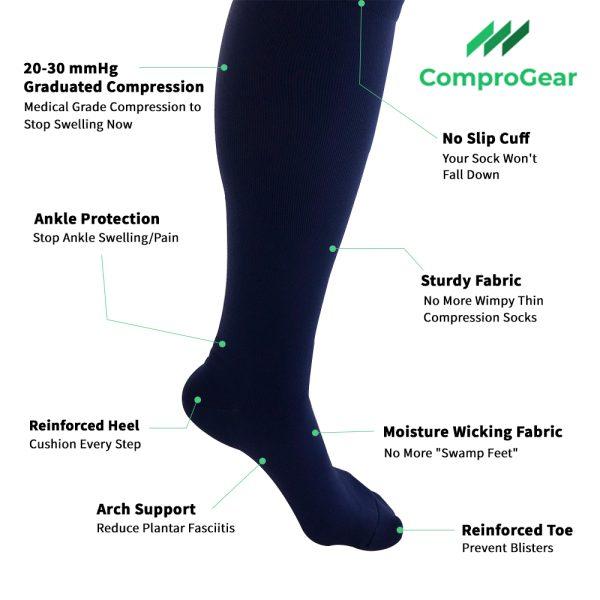 ComproGear Compression Sock Features