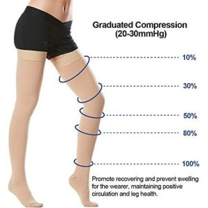 Types of Thigh High Compression Stockings image