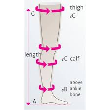 leg showing different compression strengths