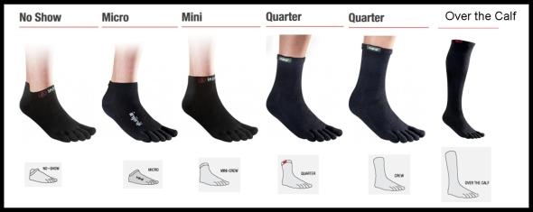 image showing various toe stockings level