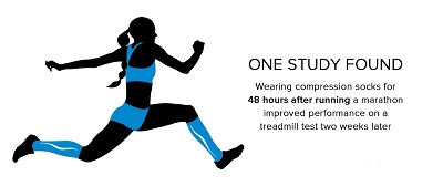Benefits of support compression socks
