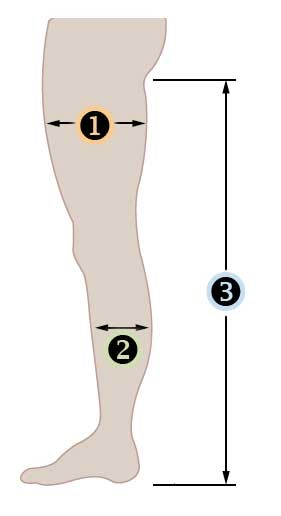 measuring for compression stockings