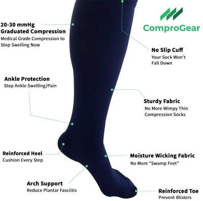 Comprogear's compression socks for men details