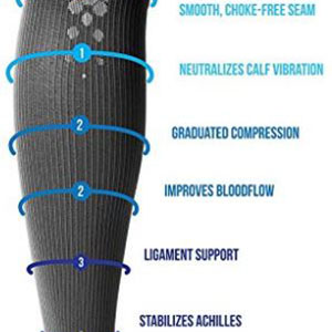 special features of legs compression leg sleeves