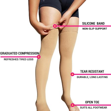 view details of firm support stockings for legs, thigh, and thigh high compression stockings, anti embolism hose, anti-embolism stockings, compression hosiery, compression sock, high compression stocking, hosiery