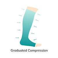 use of graduated compression support hosiery